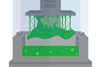 SLA 3D PRINTER PROCESSES - 3D Printing