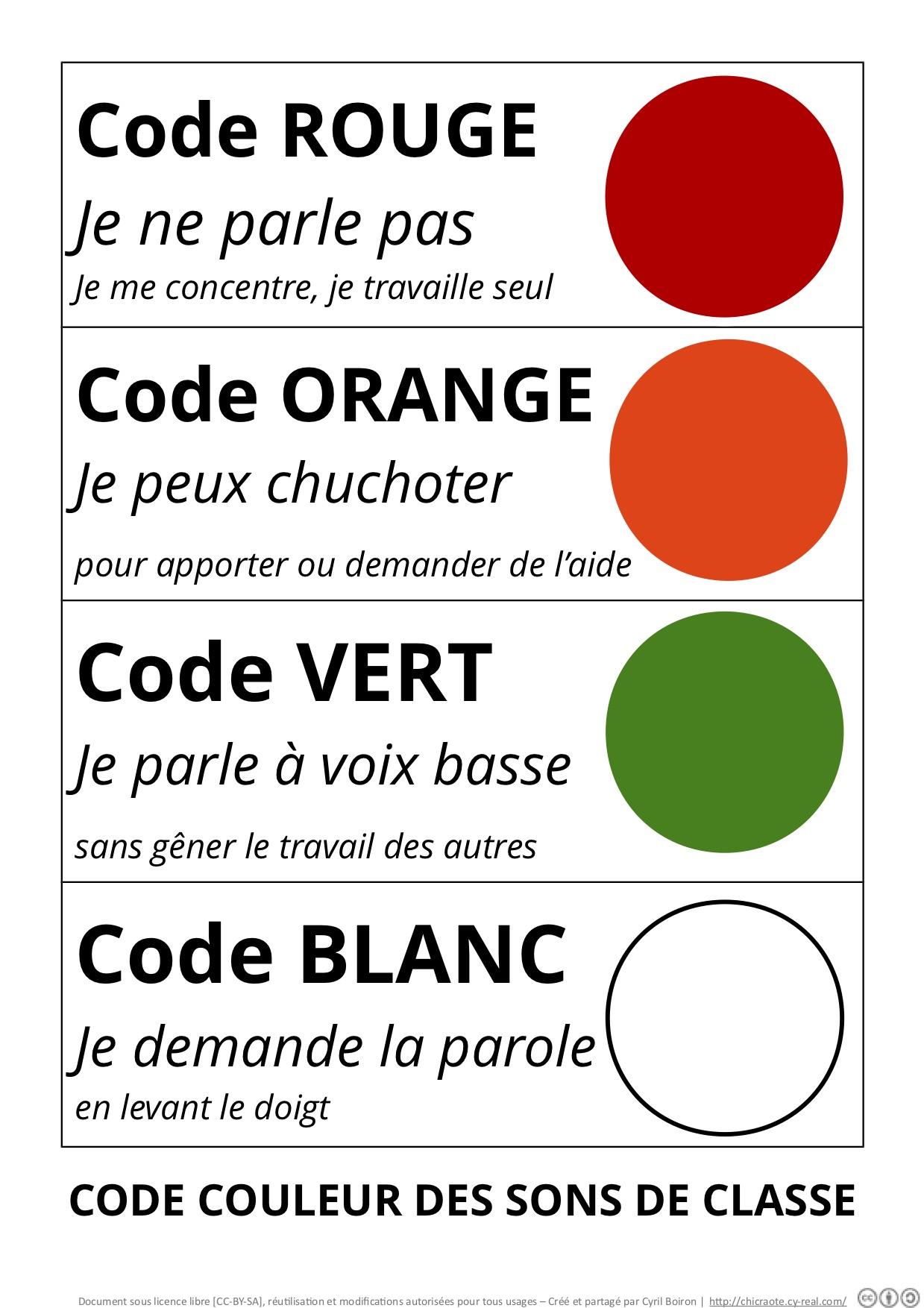 Ne Pas Supporter Les Bruits De Bouche : supporter, bruits, bouche, Beaucoup, Bruit, (dans, Classe), SGEN-CFDT, Ressources, Sgen-CFDT