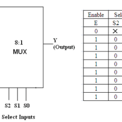Four Way Dimmer Switch Wiring Diagram What Side Is Your Liver On Multiplexer 8 To 1 Logic – Powerking.co