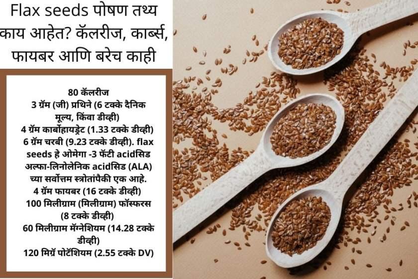 flaxseed in marathi