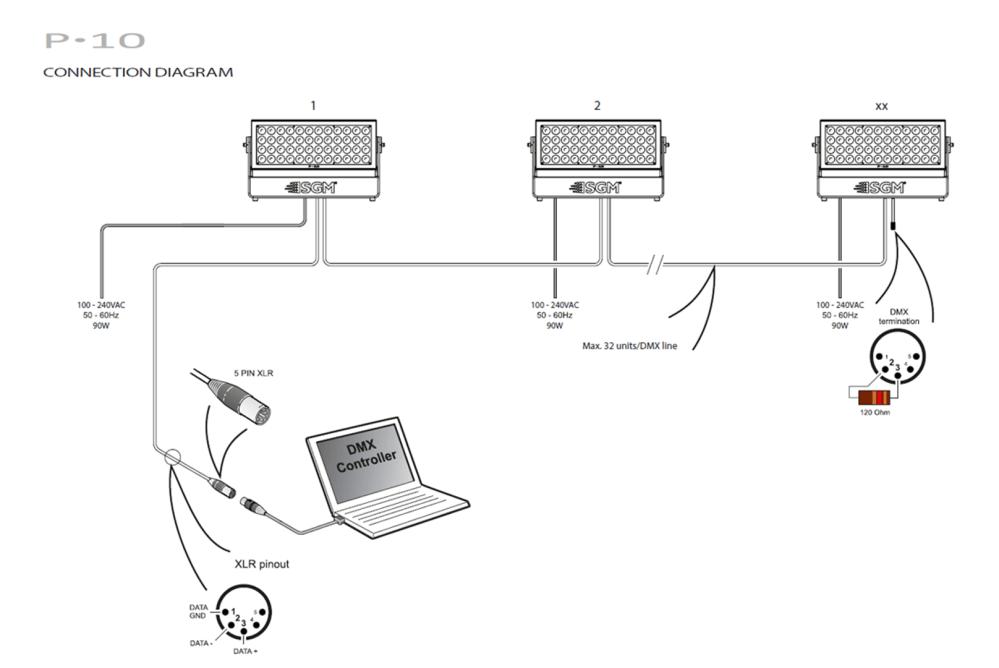 medium resolution of dmx lor wiring diagram dmx lord wiring diagram best site dmx wiring diagram raw wiring diagram 5 pin dmx