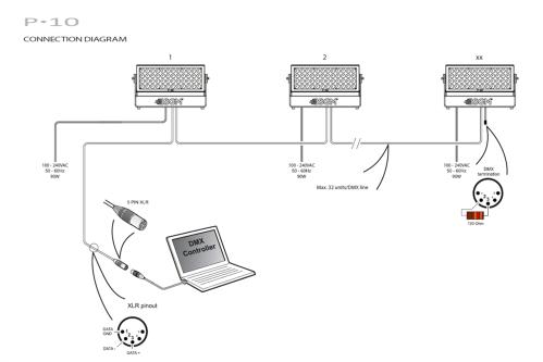 small resolution of dmx lor wiring diagram dmx lord wiring diagram best site dmx wiring diagram raw wiring diagram 5 pin dmx