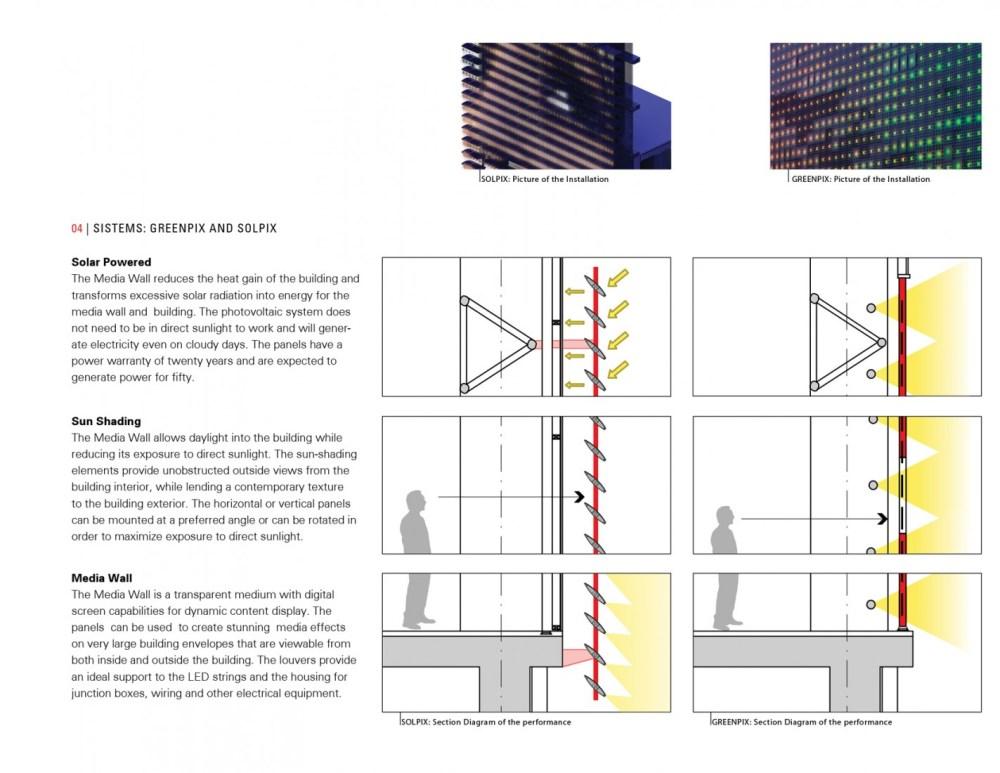 medium resolution of sgpa c14 gallery 04
