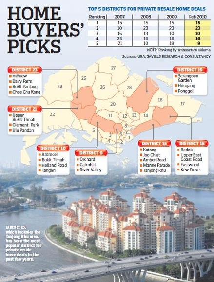 Singapore District Map : singapore, district, Singapore, Residential, District, Guide, Estate, Rental, Singapore's, Investment, Properties