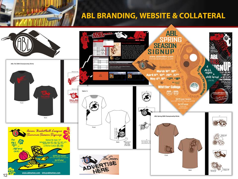 Asian Basketball League: startup college basketball league. Logo, website, banners, fliers, postcards, bookmarks and seasonal branded t-shirts.