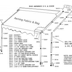 Dometic Awning Parts Diagram What Is An Electron Dot Power Get Free