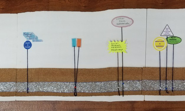 Aids for Teaching Children the Bible: Make a TIMELINE For Your Classroom