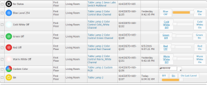 Here's how the lamp shows up on my HomeSeer devices management page. Notice the white's are turned off.