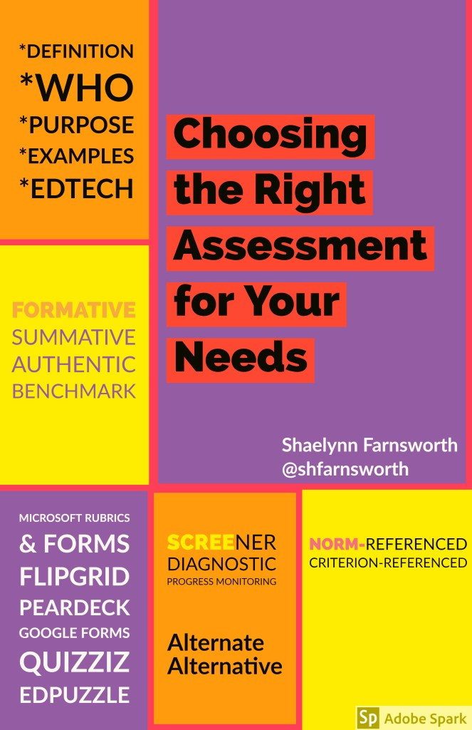 what is authentic assessment examples