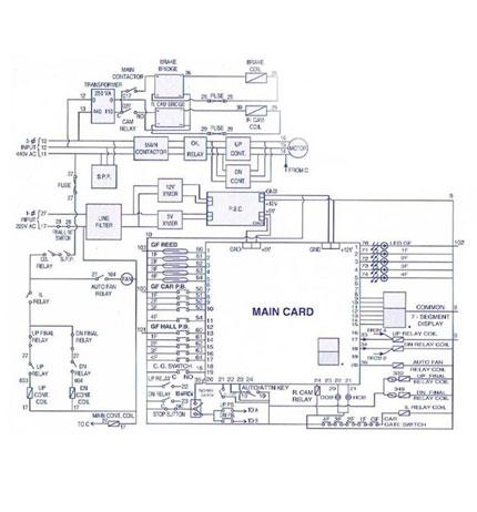 Elevator Machine Diagram Car Machine Diagram Wiring