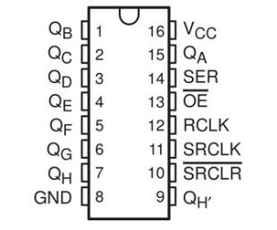 IC 7400 Series « Blog Kejuruteraan Dan Teknologi