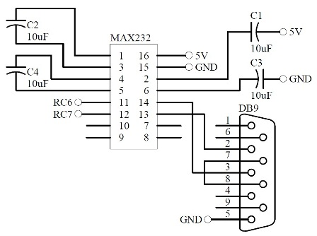 PIC Lesson: GSM Modem