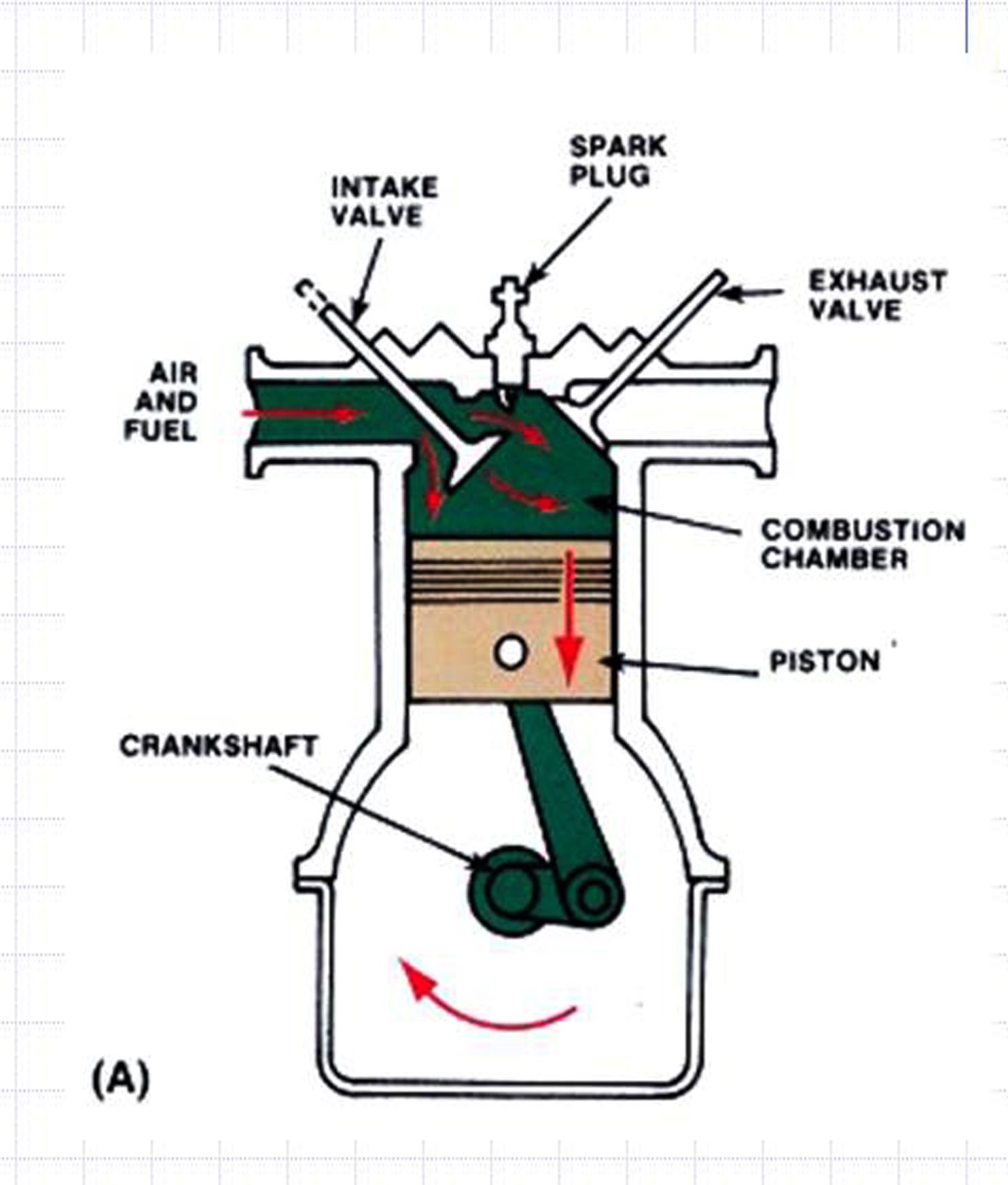 four stroke engine cycle diagram 24 volt transformer wiring crankshaft air filter