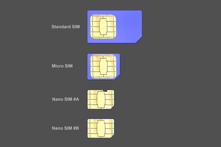 Difference : NanoSIM vs MicroSIM vs MiniSIM – MobileTech
