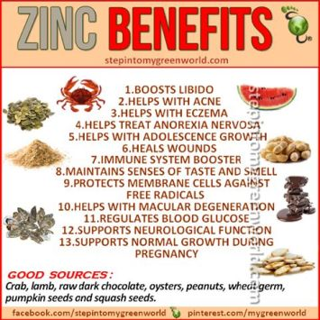 benefits zinc full 2