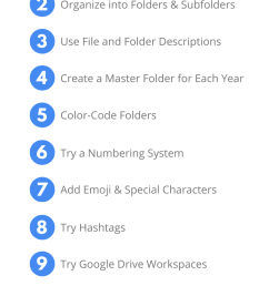 13 Tips to Organize Your Google Drive - SULS036   Shake Up Learning [ 2500 x 800 Pixel ]
