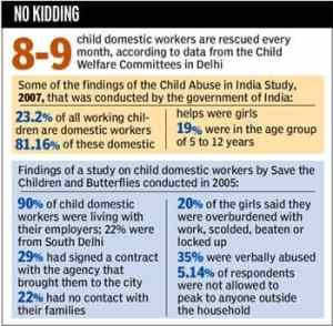 CHILD LABOUR IN DELHI
