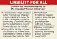 Call for law against 'honour killings'