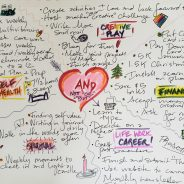 Mindmapping My Goals for 2020