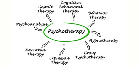 So Many Choices! Finding the Right Therapy Approach