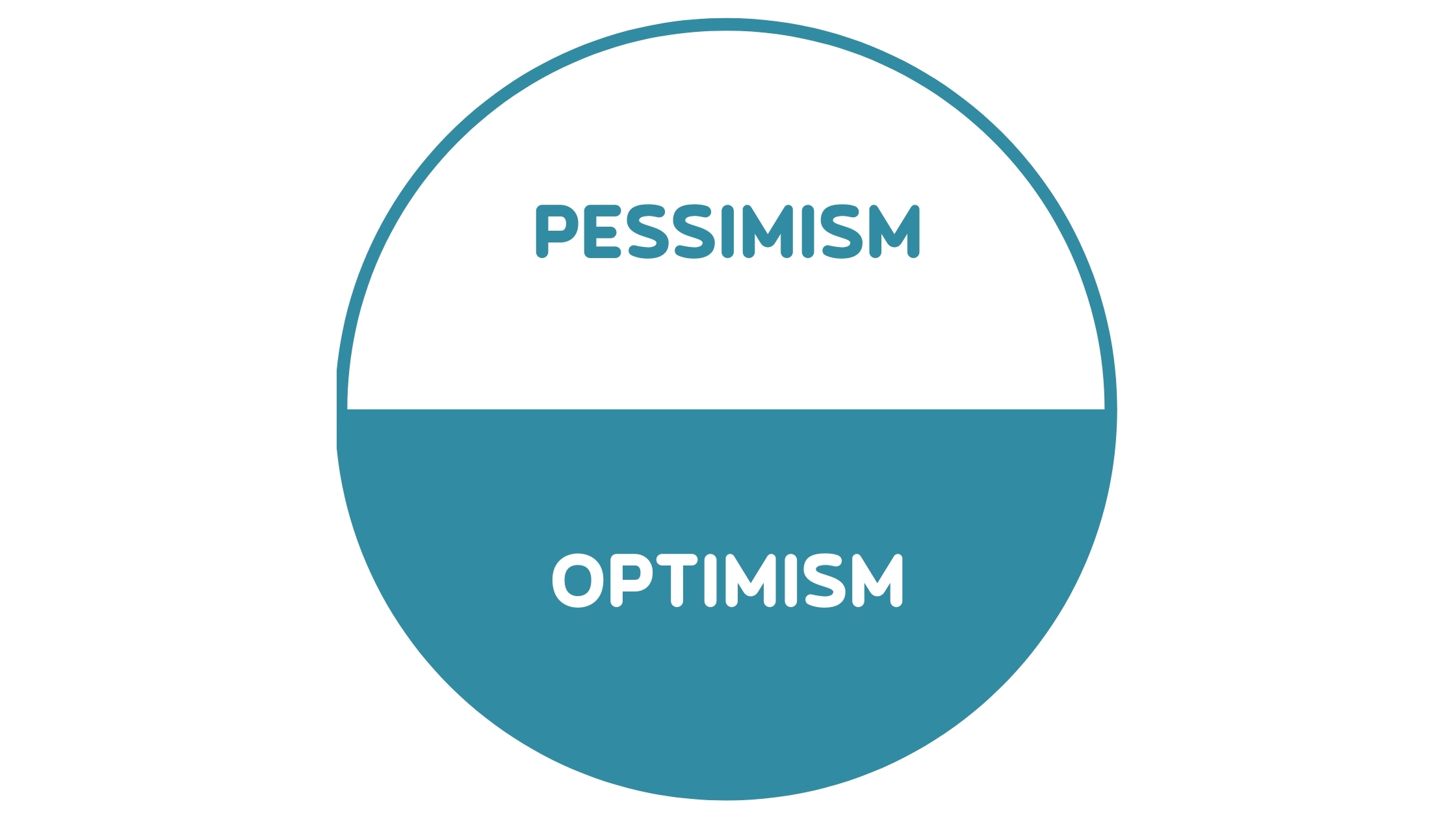 Optimism Vs Pessimism Which One Should You Choose