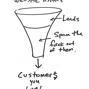 Building A Sales Funnel Using WordPress