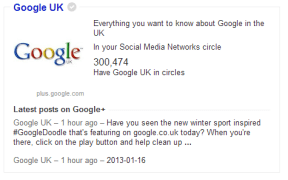 Knowledge Graph anKnowledge Graph and Social Mediad Social Media