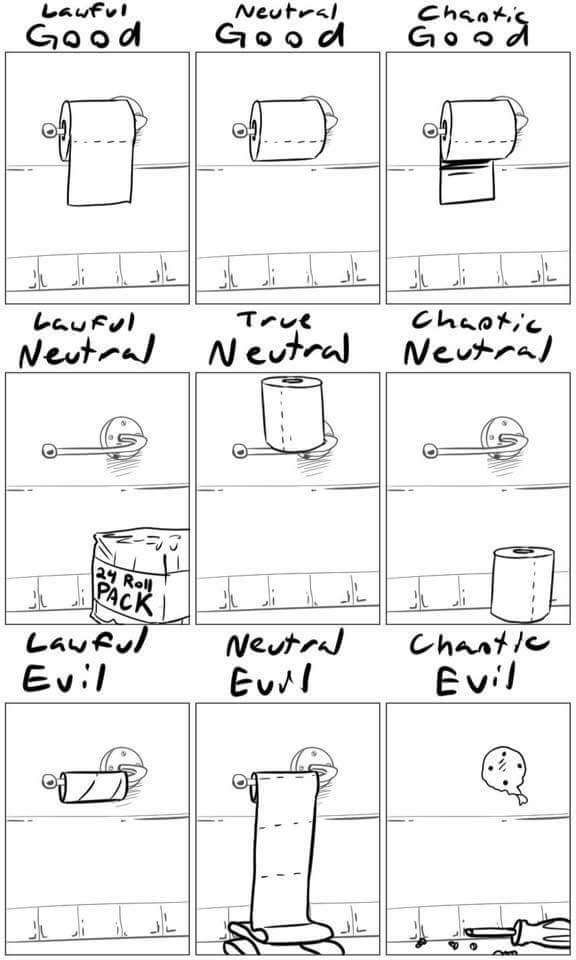 d&d meme toilet paper alignment