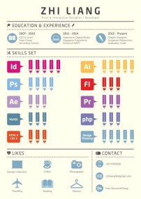 I really like when infographics use a lot of colours to signifify different sections, instead of having to much in it.