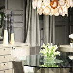HIGH POINT MARKET | Design Bloggers Tour Highlights