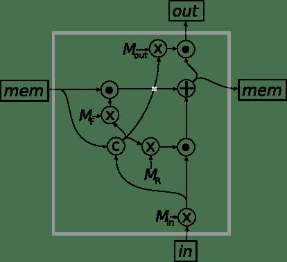 Lstm Ocr Tensorflow