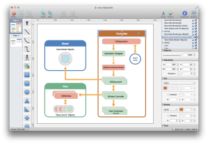 Shapes – A Simple, yet Powerful Diagram and Flowchart App