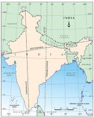 INDIA- SIZE AND LOCATION