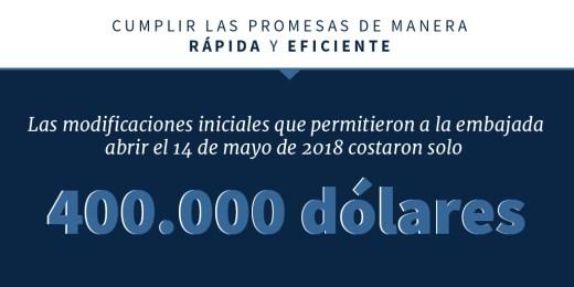 Información sobre los costos de las modificaciones que permitieron la apertura de la embajada (Depto. de Estado)