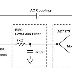 5507550c37cb5 figure 2 handle bandwidths with 4 ma to 20 ma current inputs using hart [ 1732 x 721 Pixel ]