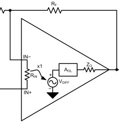 figure 1 simplified small signal op amp ac model [ 2301 x 1689 Pixel ]