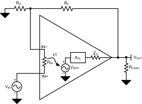 small resolution of figure 1 simplified small signal op amp ac model