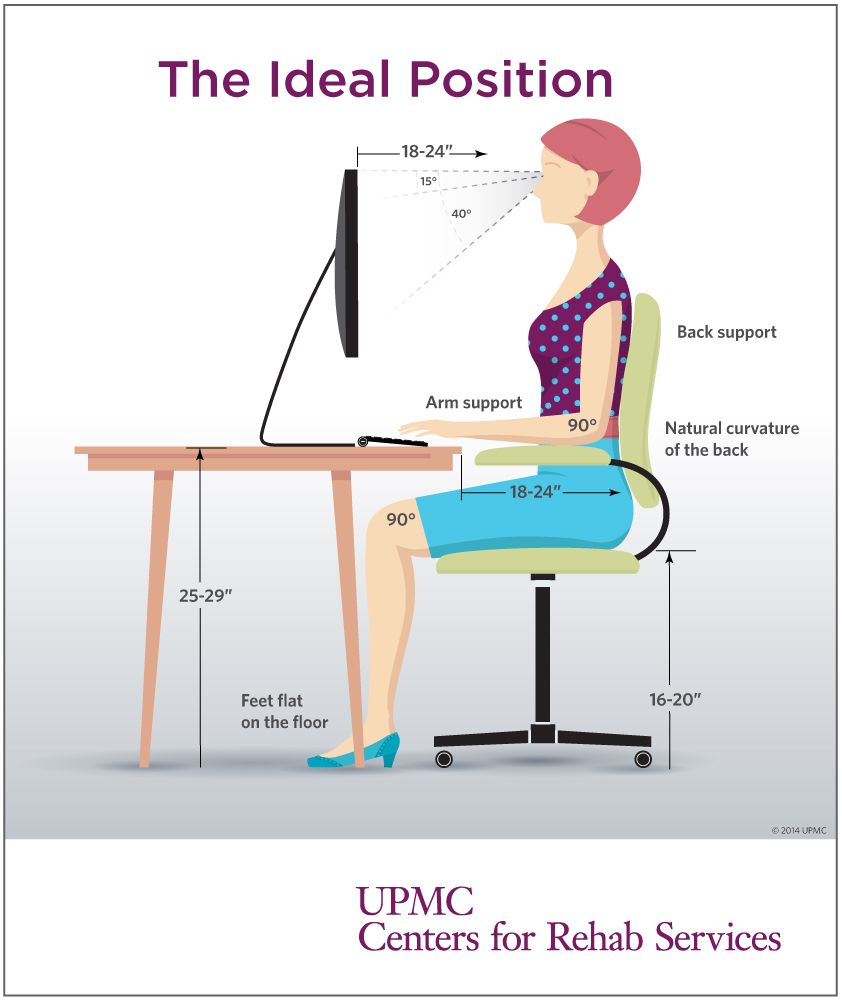 best posture desk chair patio rocking chairs uk gaming pcgaming something like this http share upmc com wp content uploads 2014 05 crs412054 illustration v5 jpg