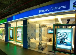 Standard Chartered – supporting our colleagues, clients and communities