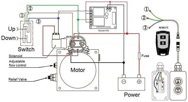 big 3 wire diagram
