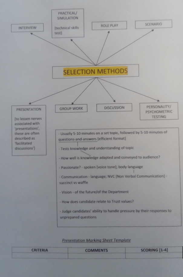 Image of the second page of the notes typed up by Chris Larham after attending a session entitled 'Values-based Recruitment and Selection' on 14.2.17.