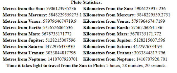 RESTful Web Service: Pluto statistics in html format.
