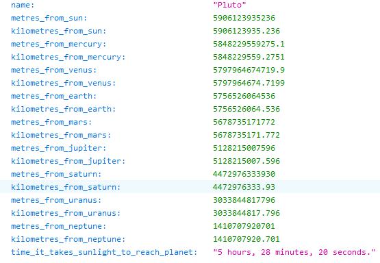 RESTful Web Service: Pluto statistics in 'json' format.