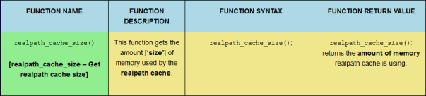 The realpath_cache_size PHP filesystem function, sized for desktop viewing.