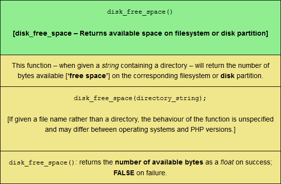 The disk_free_space PHP filesystem function, sized for mobile viewing.