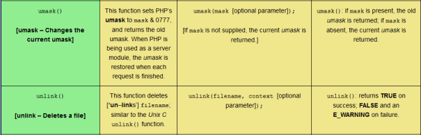 The unlink PHP filesystem function, sized for desktop viewing.