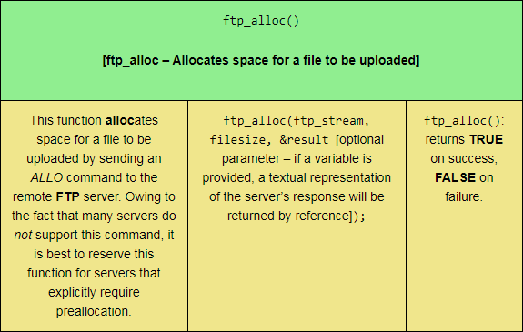 The ftp_alloc PHP FTP function, sized for tablet viewing.