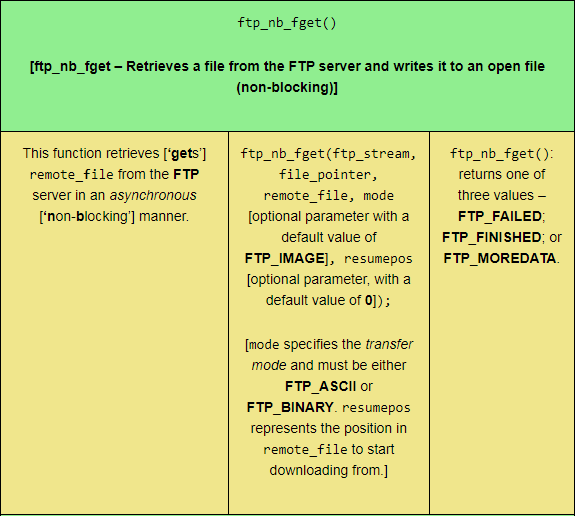 Example of the tablet layout