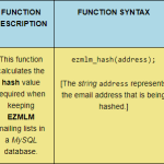 The ezmlm_hash PHP mail function, sized for desktop viewing.