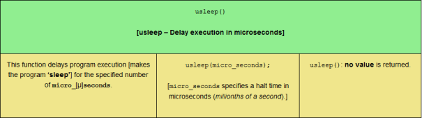 The usleep PHP function, sized for tablet viewing.